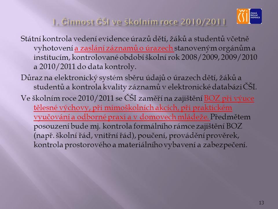 Státní kontrola vedení evidence úrazů dětí, žáků a studentů včetně vyhotovení a zaslání záznamů o úrazech stanoveným orgánům a institucím, kontrolované období školní rok 2008/2009, 2009/2010 a 2010/2011 do data kontroly.