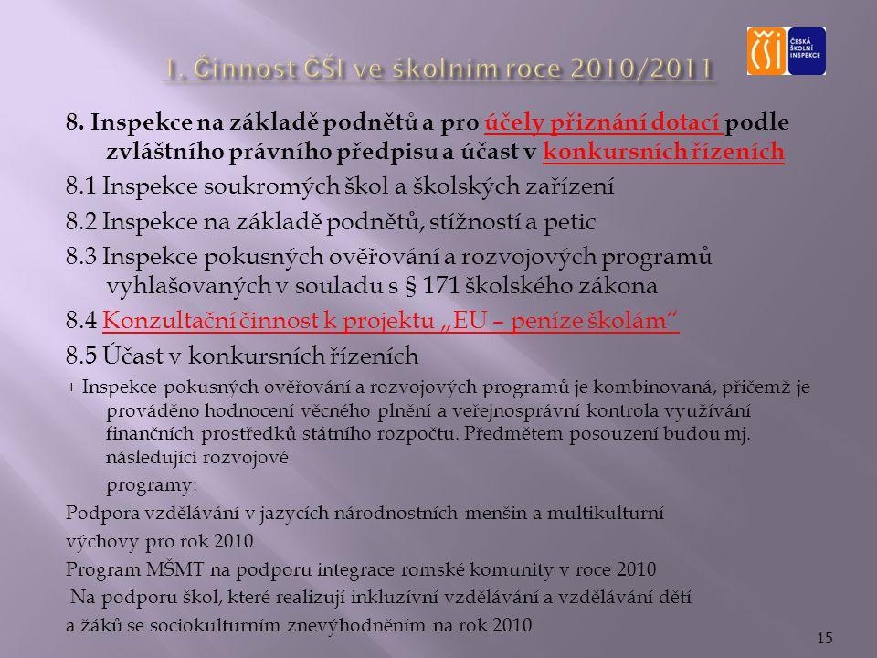 8. Inspekce na základě podnětů a pro účely přiznání dotací podle zvláštního právního předpisu a účast v konkursních řízeních 8.1 Inspekce soukromých š