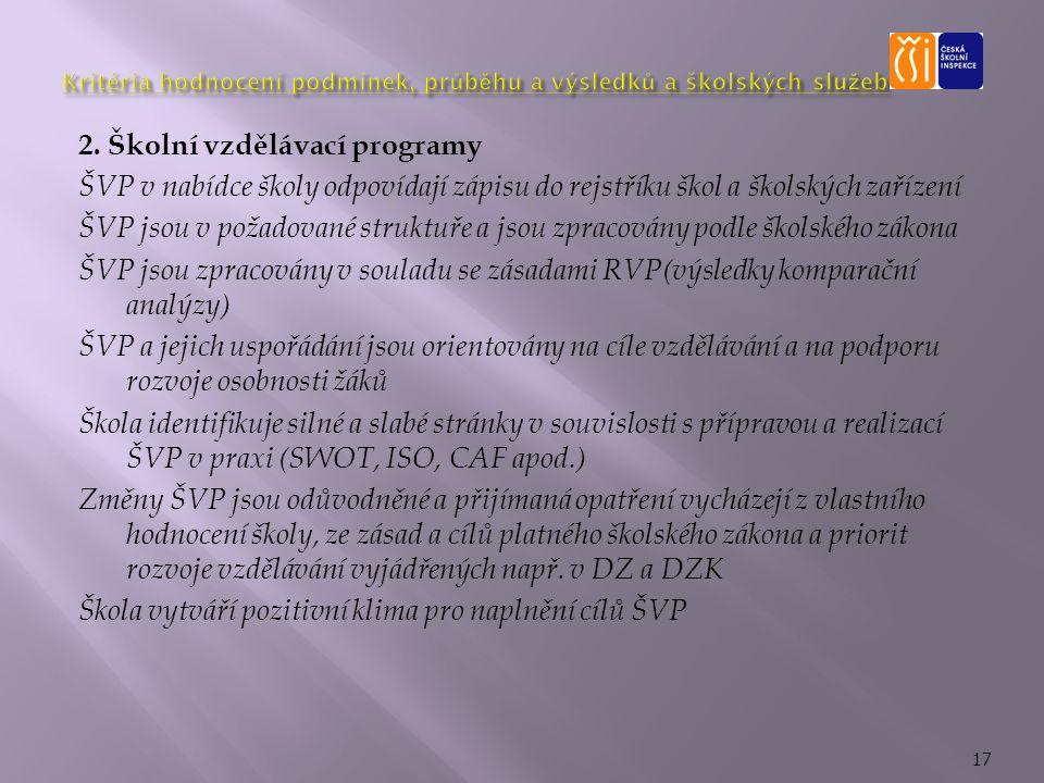 2. Školní vzdělávací programy ŠVP v nabídce školy odpovídají zápisu do rejstříku škol a školských zařízení ŠVP jsou v požadované struktuře a jsou zpra
