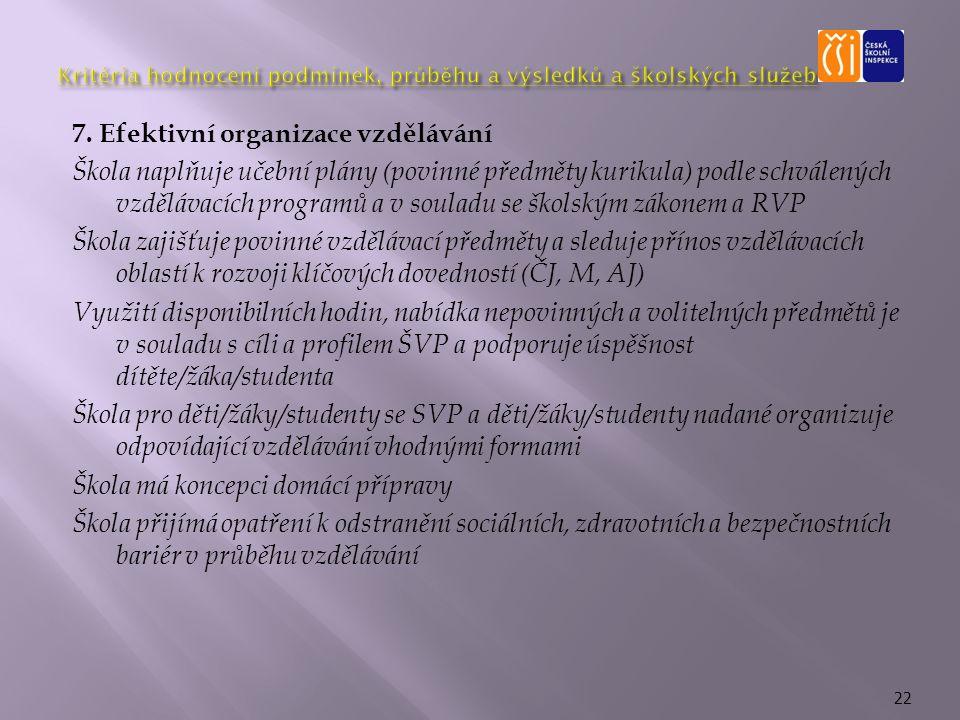 7. Efektivní organizace vzdělávání Škola naplňuje učební plány (povinné předměty kurikula) podle schválených vzdělávacích programů a v souladu se škol