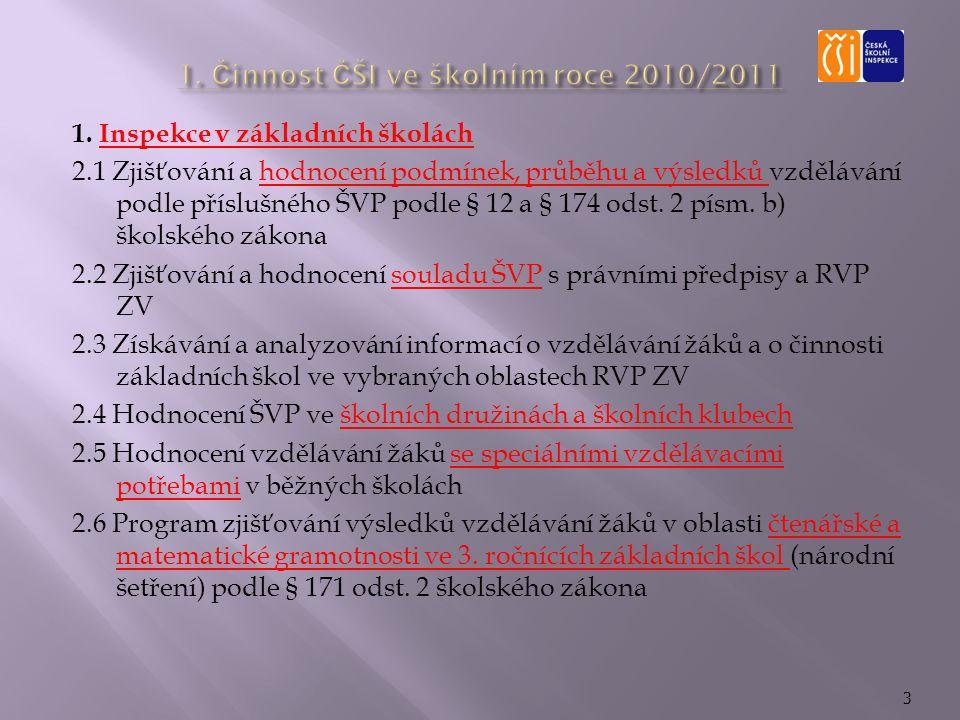 1. Inspekce v základních školách 2.1 Zjišťování a hodnocení podmínek, průběhu a výsledků vzdělávání podle příslušného ŠVP podle § 12 a § 174 odst. 2 p