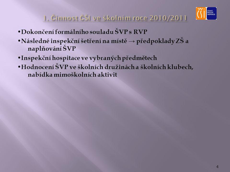 Tematické inspekce v ZV : 1.Hodnocení podpory čtenářské a matematické gramotnosti 2.