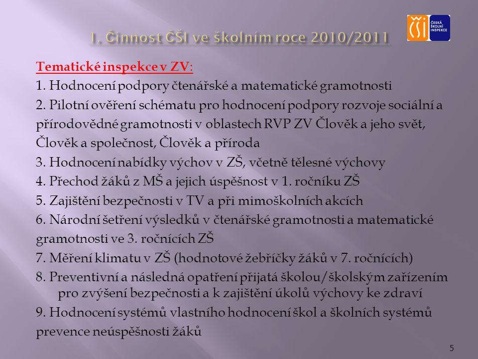 Tematické inspekce v ZV : 1. Hodnocení podpory čtenářské a matematické gramotnosti 2.