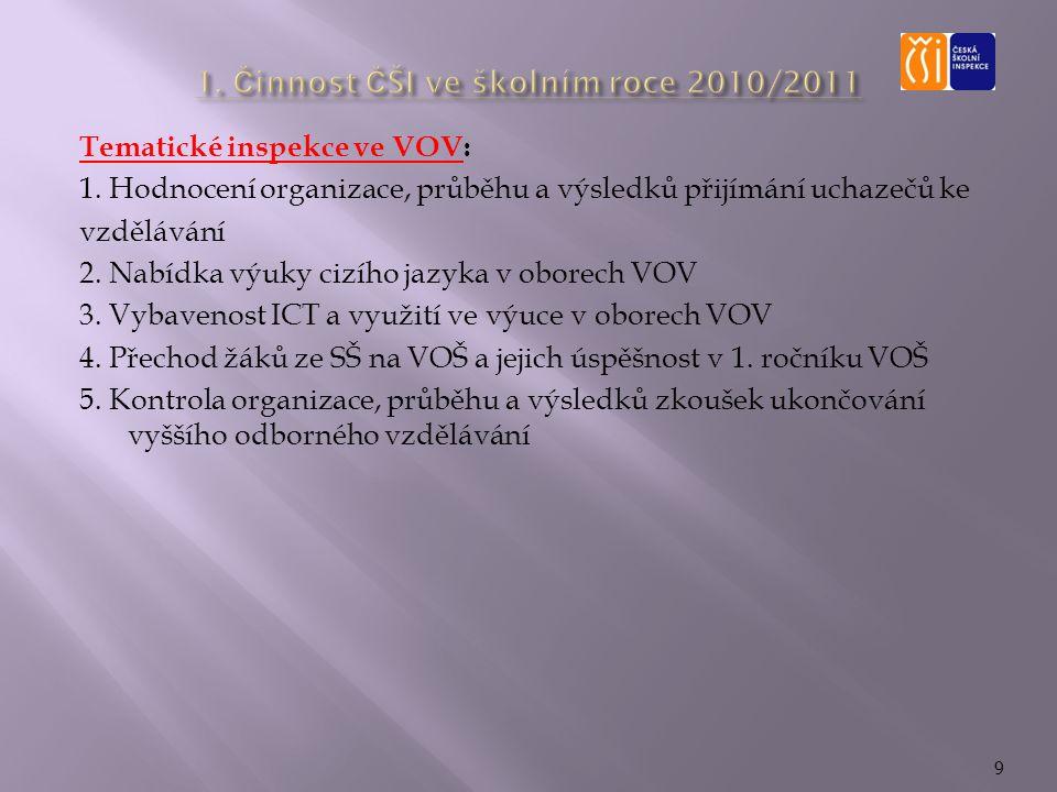 Tematické inspekce ve VOV: 1.