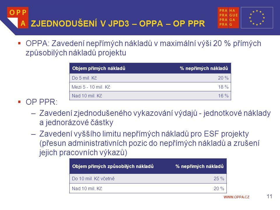 WWW.OPPA.CZ ZJEDNODUŠENÍ V JPD3 – OPPA – OP PPR  OPPA: Zavedení nepřímých nákladů v maximální výši 20 % přímých způsobilých nákladů projektu  OP PPR: –Zavedení zjednodušeného vykazování výdajů - jednotkové náklady a jednorázové částky –Zavedení vyššího limitu nepřímých nákladů pro ESF projekty (přesun administrativních pozic do nepřímých nákladů a zrušení jejich pracovních výkazů) 11 Objem přímých nákladů% nepřímých nákladů Do 5 mil.