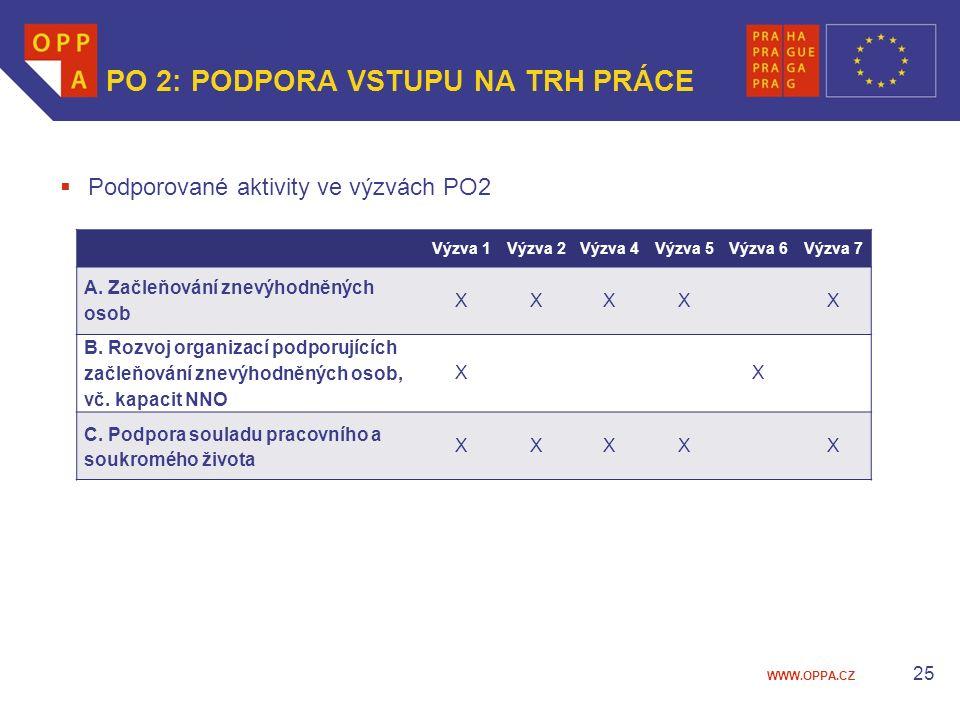 WWW.OPPA.CZ 25 PO 2: PODPORA VSTUPU NA TRH PRÁCE  Podporované aktivity ve výzvách PO2 Výzva 1Výzva 2Výzva 4Výzva 5Výzva 6 Výzva 7 A.
