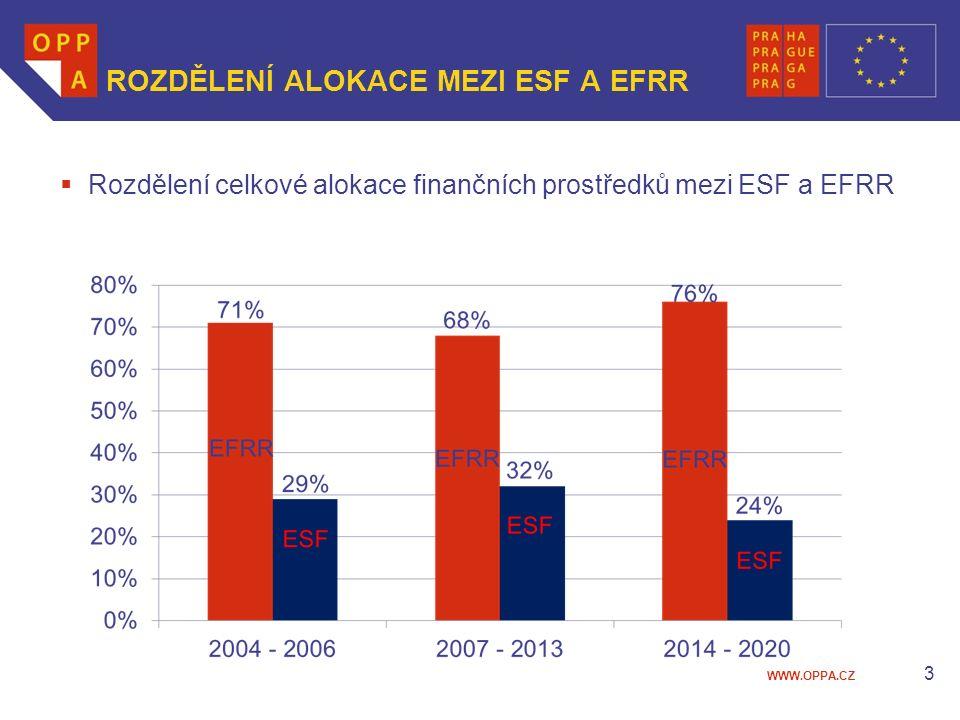 WWW.OPPA.CZ ROZDĚLENÍ ALOKACE MEZI ESF A EFRR  Rozdělení celkové alokace finančních prostředků mezi ESF a EFRR 3