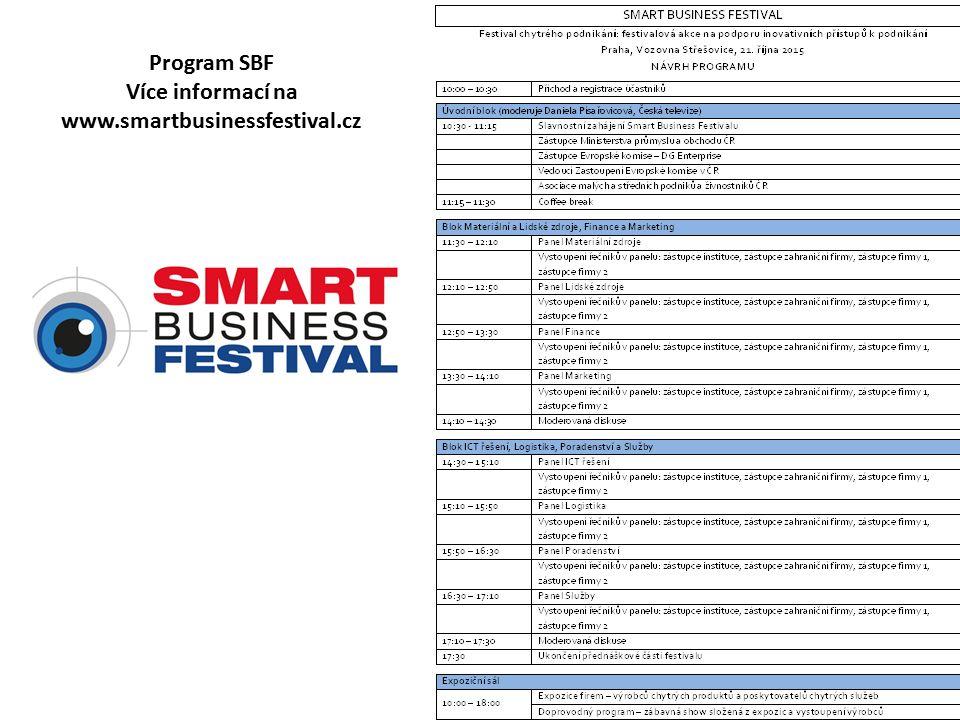 Program SBF Více informací na www.smartbusinessfestival.cz
