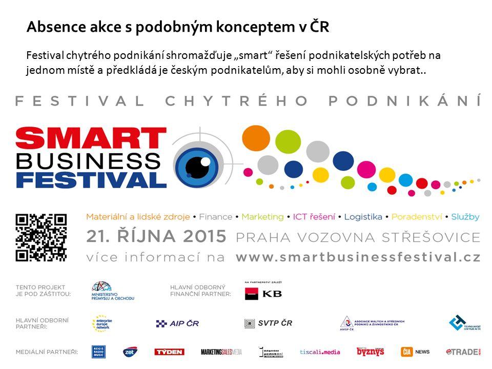 """Festival chytrého podnikání shromažďuje """"smart řešení podnikatelských potřeb na jednom místě a předkládá je českým podnikatelům, aby si mohli osobně vybrat.."""