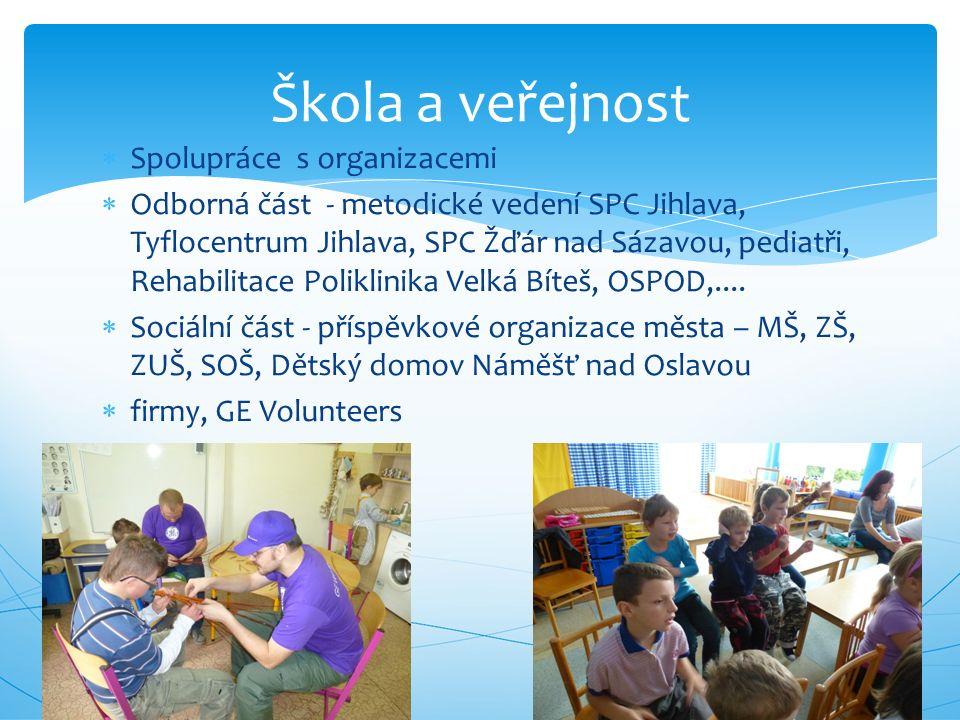  Spolupráce s organizacemi  Odborná část - metodické vedení SPC Jihlava, Tyflocentrum Jihlava, SPC Žďár nad Sázavou, pediatři, Rehabilitace Poliklin