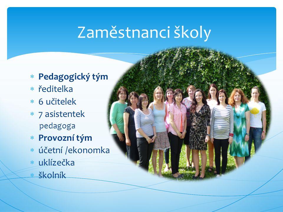 Pedagogický tým  ředitelka  6 učitelek  7 asistentek pedagoga  Provozní tým  účetní /ekonomka  uklízečka  školník Zaměstnanci školy