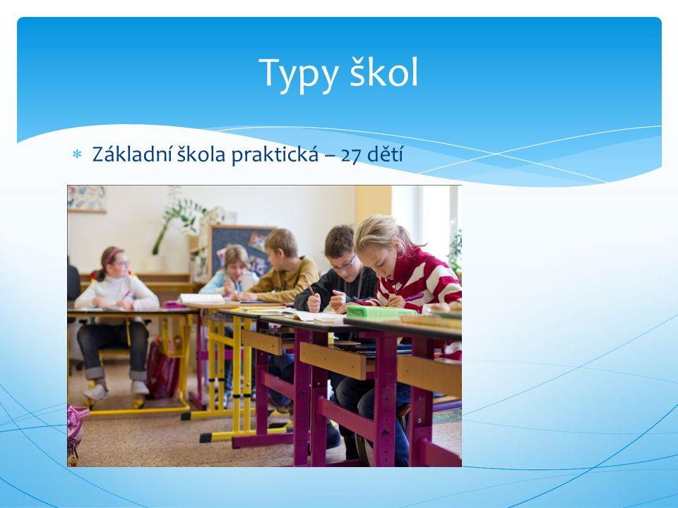  Přípravný stupeň ZŠ speciální – 5 dětí Typy škol