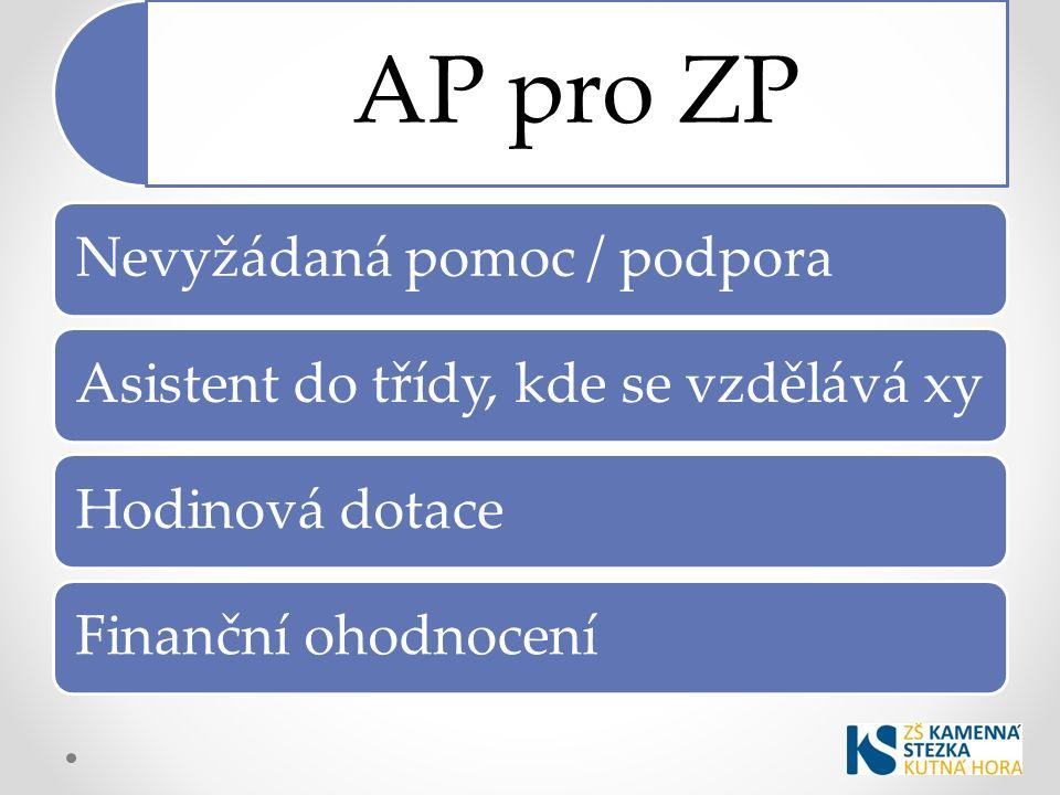 AP pro ZP Nevyžádaná pomoc / podporaAsistent do třídy, kde se vzdělává xyHodinová dotaceFinanční ohodnocení