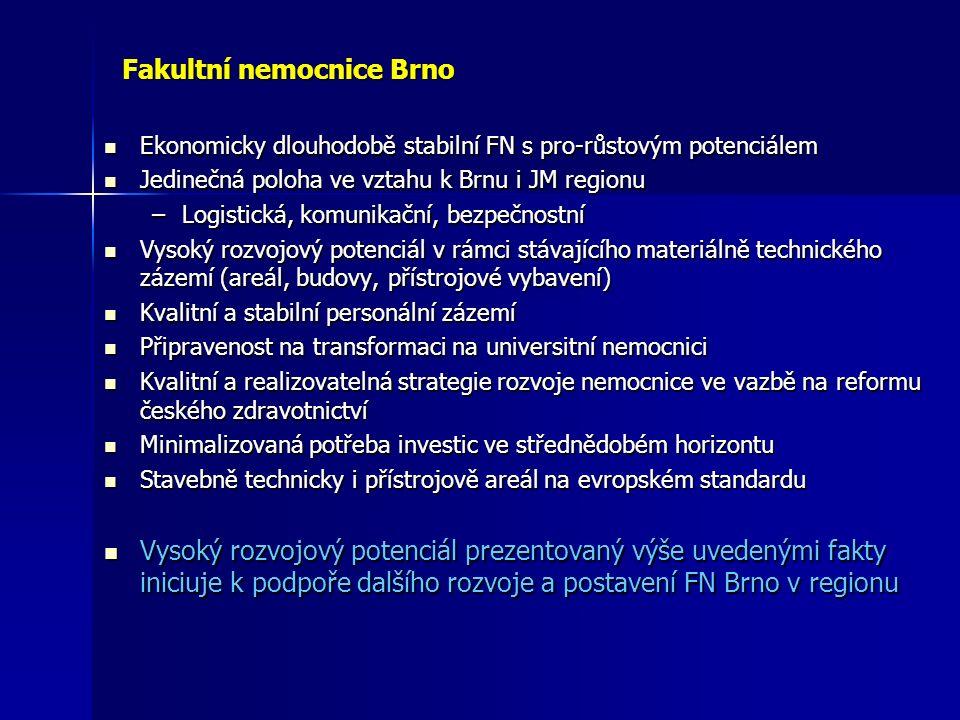 Fakultní nemocnice Brno Ekonomicky dlouhodobě stabilní FN s pro-růstovým potenciálem Ekonomicky dlouhodobě stabilní FN s pro-růstovým potenciálem Jedinečná poloha ve vztahu k Brnu i JM regionu Jedinečná poloha ve vztahu k Brnu i JM regionu –Logistická, komunikační, bezpečnostní Vysoký rozvojový potenciál v rámci stávajícího materiálně technického zázemí (areál, budovy, přístrojové vybavení) Vysoký rozvojový potenciál v rámci stávajícího materiálně technického zázemí (areál, budovy, přístrojové vybavení) Kvalitní a stabilní personální zázemí Kvalitní a stabilní personální zázemí Připravenost na transformaci na universitní nemocnici Připravenost na transformaci na universitní nemocnici Kvalitní a realizovatelná strategie rozvoje nemocnice ve vazbě na reformu českého zdravotnictví Kvalitní a realizovatelná strategie rozvoje nemocnice ve vazbě na reformu českého zdravotnictví Minimalizovaná potřeba investic ve střednědobém horizontu Minimalizovaná potřeba investic ve střednědobém horizontu Stavebně technicky i přístrojově areál na evropském standardu Stavebně technicky i přístrojově areál na evropském standardu Vysoký rozvojový potenciál prezentovaný výše uvedenými fakty iniciuje k podpoře dalšího rozvoje a postavení FN Brno v regionu Vysoký rozvojový potenciál prezentovaný výše uvedenými fakty iniciuje k podpoře dalšího rozvoje a postavení FN Brno v regionu