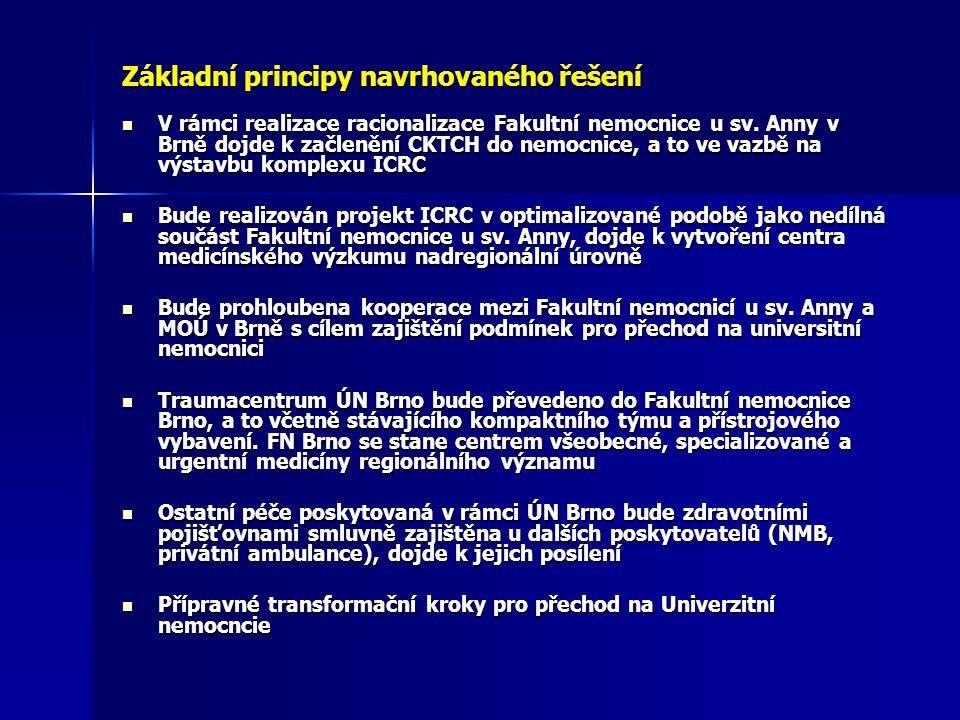 Základní principy navrhovaného řešení V rámci realizace racionalizace Fakultní nemocnice u sv.