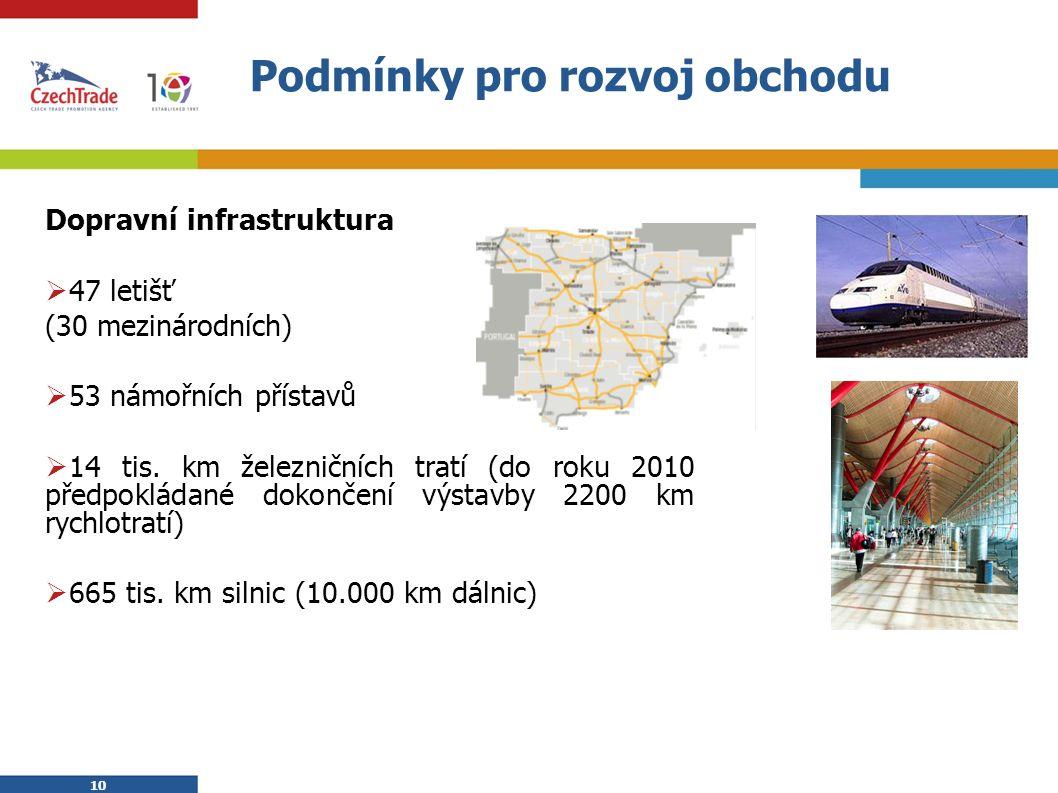 10 Podmínky pro rozvoj obchodu Dopravní infrastruktura  47 letišť (30 mezinárodních)  53 námořních přístavů  14 tis. km železničních tratí (do roku