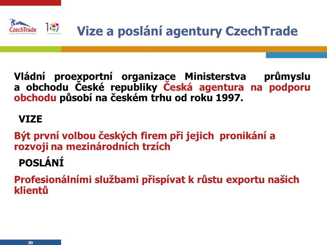 20 Vize a poslání agentury CzechTrade Vládní proexportní organizace Ministerstva průmyslu a obchodu České republiky Česká agentura na podporu obchodu