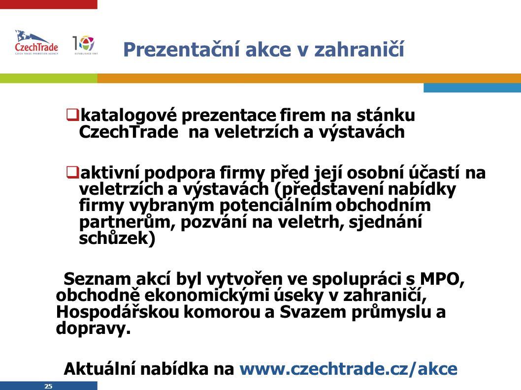 25 Prezentační akce v zahraničí  katalogové prezentace firem na stánku CzechTrade na veletrzích a výstavách  aktivní podpora firmy před její osobní účastí na veletrzích a výstavách (představení nabídky firmy vybraným potenciálním obchodním partnerům, pozvání na veletrh, sjednání schůzek)  Seznam akcí byl vytvořen ve spolupráci s MPO, obchodně ekonomickými úseky v zahraničí, Hospodářskou komorou a Svazem průmyslu a dopravy.