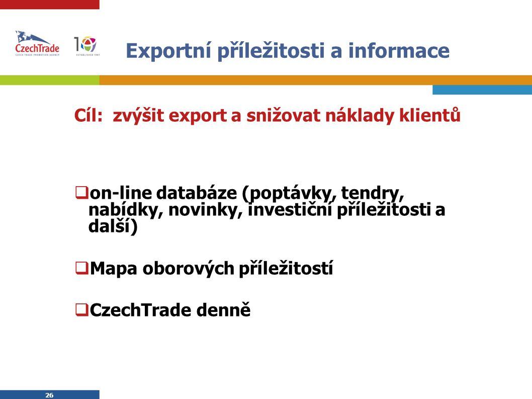 26 Exportní příležitosti a informace Cíl: zvýšit export a snižovat náklady klientů  on-line databáze (poptávky, tendry, nabídky, novinky, investiční