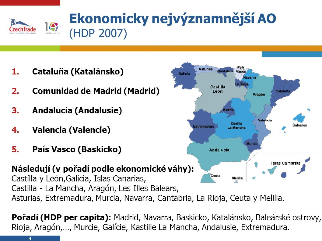 4 4 Ekonomicky nejvýznamnější AO (HDP 2007) 1. Cataluña (Katalánsko) 2.