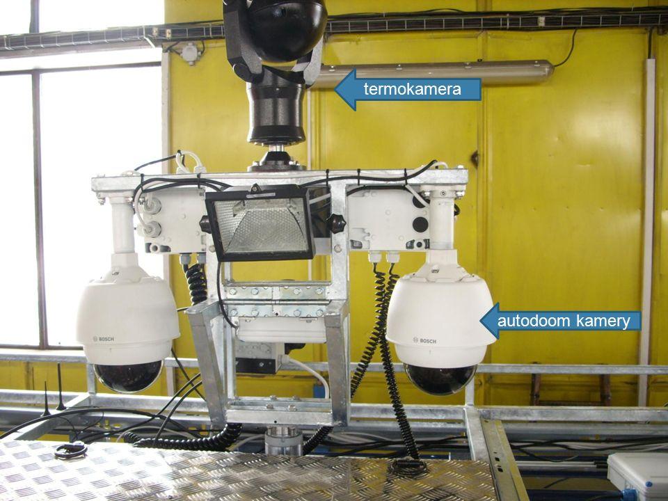 termokamera autodoom kamery