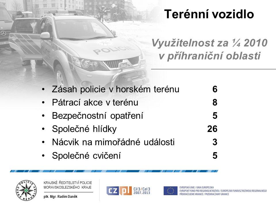 Zásah policie v horském terénu 6 Pátrací akce v terénu 8 Bezpečnostní opatření 5 Společné hlídky26 Nácvik na mimořádné události 3 Společné cvičení 5 Terénní vozidlo Využitelnost za ¼ 2010 v příhraniční oblasti KRAJSKÉ ŘEDITELSTVÍ POLICIE MORAVSKOSLEZSKÉHO KRAJE plk.