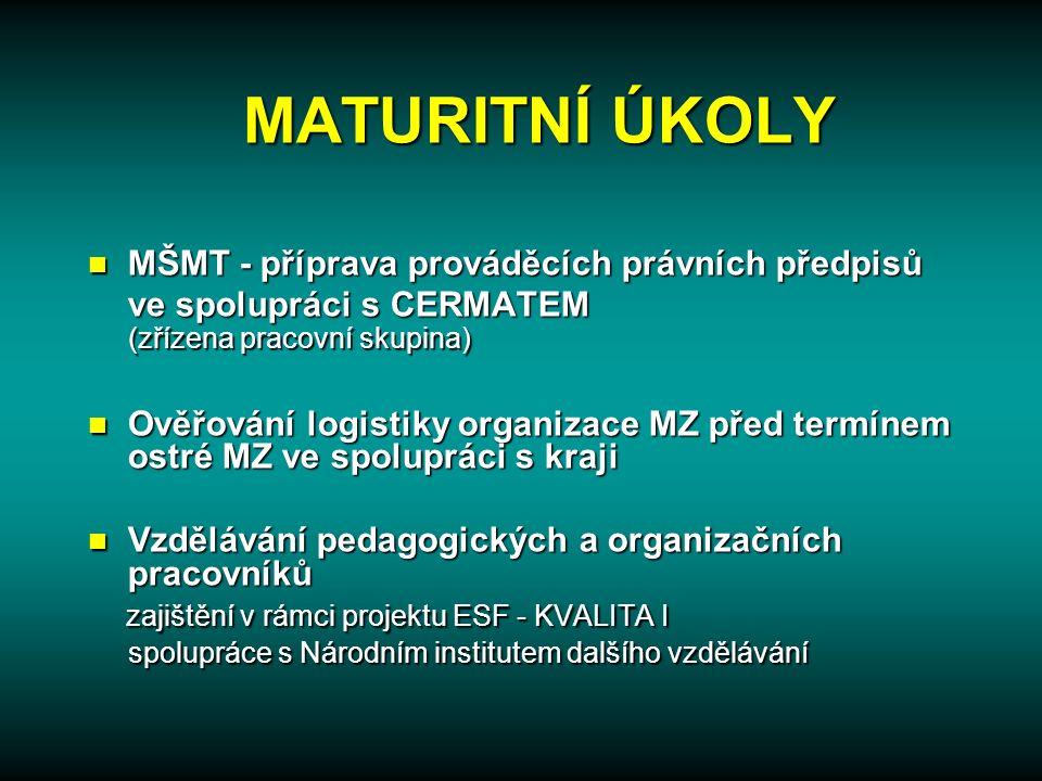 MATURITNÍ ÚKOLY MŠMT - příprava prováděcích právních předpisů ve spolupráci s CERMATEM MŠMT - příprava prováděcích právních předpisů ve spolupráci s CERMATEM (zřízena pracovní skupina) (zřízena pracovní skupina) Ověřování logistiky organizace MZ před termínem ostré MZ ve spolupráci s kraji Ověřování logistiky organizace MZ před termínem ostré MZ ve spolupráci s kraji Vzdělávání pedagogických a organizačních pracovníků Vzdělávání pedagogických a organizačních pracovníků zajištění v rámci projektu ESF - KVALITA I zajištění v rámci projektu ESF - KVALITA I spolupráce s Národním institutem dalšího vzdělávání spolupráce s Národním institutem dalšího vzdělávání