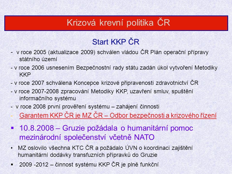 Start KKP ČR - v roce 2005 (aktualizace 2009) schválen vládou ČR Plán operační přípravy státního území - v roce 2006 usnesením Bezpečnostní rady státu zadán úkol vytvoření Metodiky KKP - v roce 2007 schválena Koncepce krizové připravenosti zdravotnictví ČR - v roce 2007-2008 zpracování Metodiky KKP, uzavření smluv, spuštění informačního systému - v roce 2008 první prověření systému – zahájení činnosti -Garantem KKP ČR je MZ ČR – Odbor bezpečnosti a krizového řízení  10.8.2008 – Gruzie požádala o humanitární pomoc mezinárodní společenství včetně NATO MZ oslovilo všechna KTC ČR a požádalo ÚVN o koordinaci zajištění humanitární dodávky transfuzních přípravků do Gruzie  2009 -2012 – činnost systému KKP ČR je plně funkční Krizová krevní politika ČR