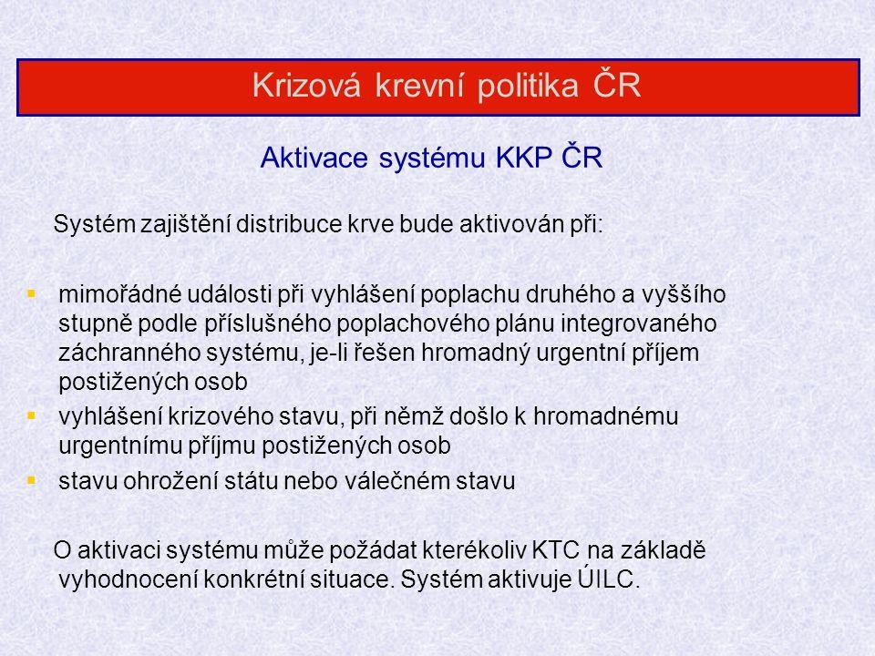Úkoly KTC  garantovat okamžitou dodávku min.