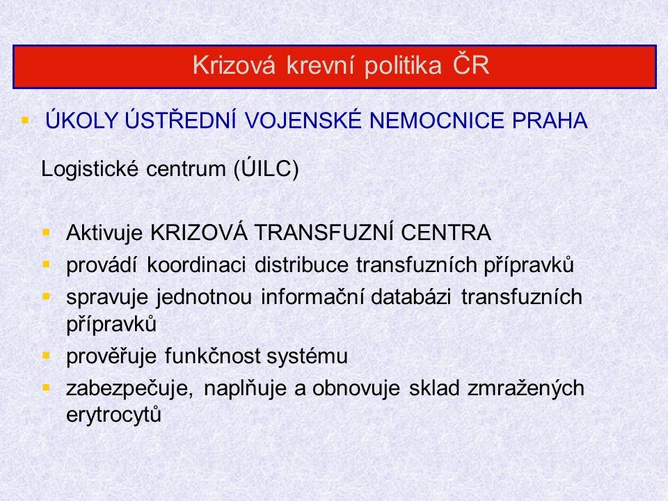  ÚKOLY ÚSTŘEDNÍ VOJENSKÉ NEMOCNICE PRAHA Logistické centrum (ÚILC)  Aktivuje KRIZOVÁ TRANSFUZNÍ CENTRA  provádí koordinaci distribuce transfuzních přípravků  spravuje jednotnou informační databázi transfuzních přípravků  prověřuje funkčnost systému  zabezpečuje, naplňuje a obnovuje sklad zmražených erytrocytů Krizová krevní politika ČR