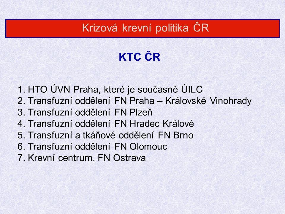 KTC ČR 1. HTO ÚVN Praha, které je současně ÚILC 2.