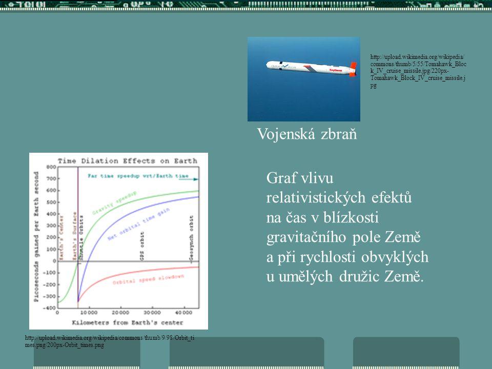Graf vlivu relativistických efektů na čas v blízkosti gravitačního pole Země a při rychlosti obvyklých u umělých družic Země.