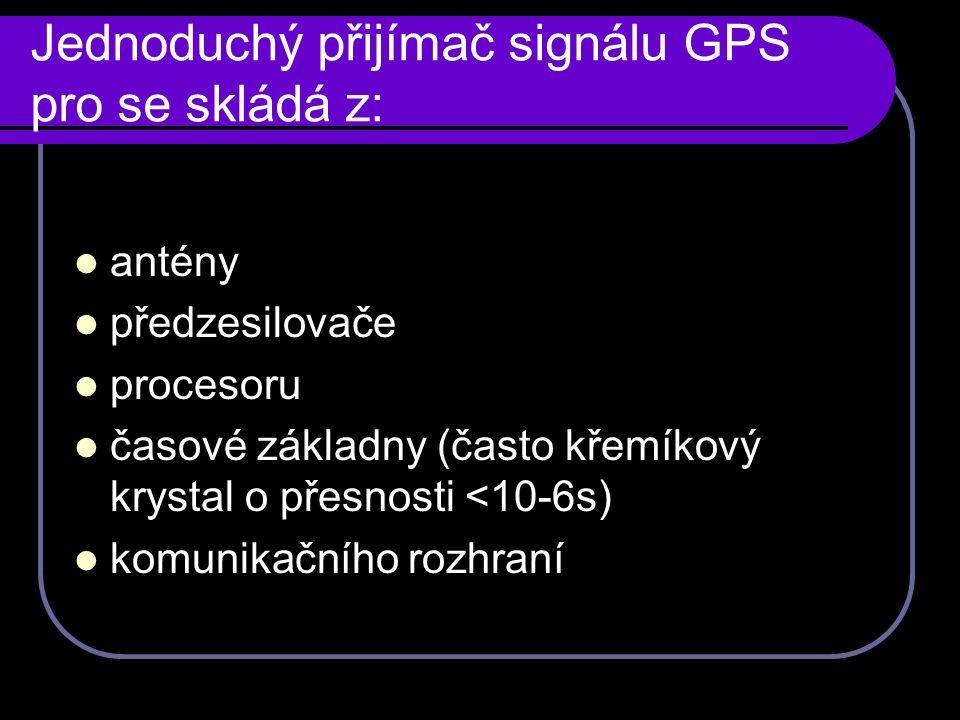 Autonavigace Obrázek: [cit. 2010–07–17]. Svobodné licence GNU na WWW: autor: Emmanuel Boutet.