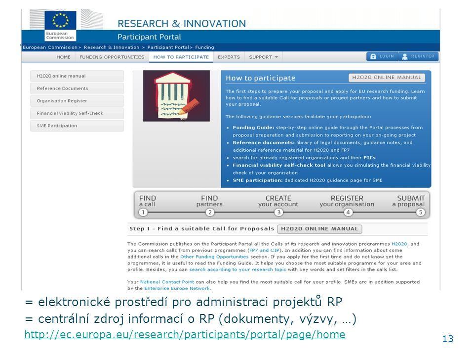 13 = elektronické prostředí pro administraci projektů RP = centrální zdroj informací o RP (dokumenty, výzvy, …) http://ec.europa.eu/research/participants/portal/page/home 13