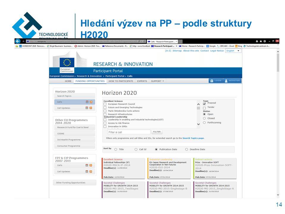 14 Hledání výzev na PP – podle struktury H2020