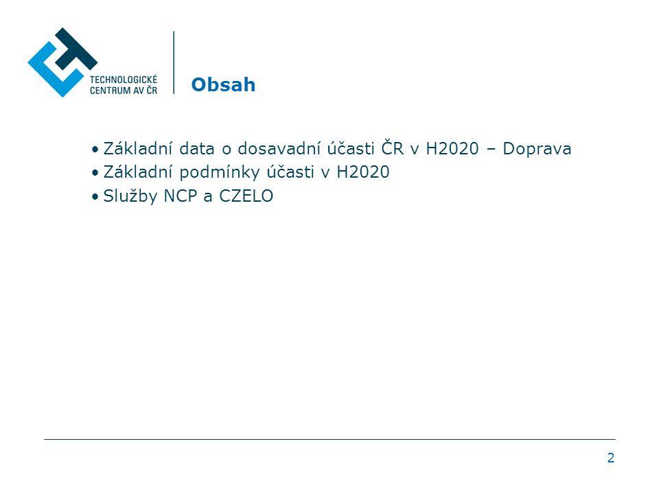 Obsah Základní data o dosavadní účasti ČR v H2020 – Doprava Základní podmínky účasti v H2020 Služby NCP a CZELO 2