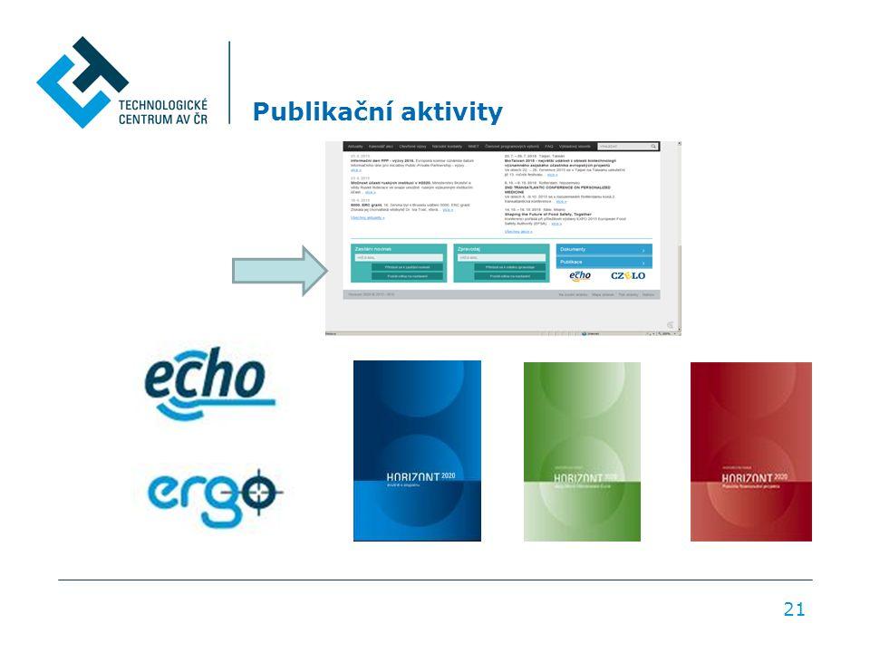 Publikační aktivity 21