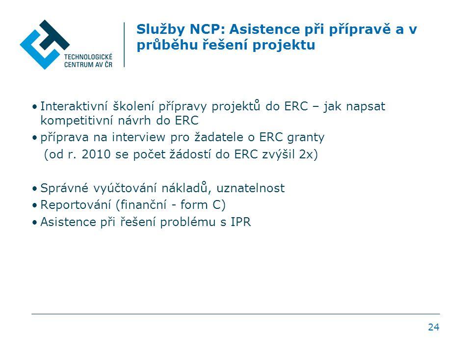 Služby NCP: Asistence při přípravě a v průběhu řešení projektu Interaktivní školení přípravy projektů do ERC – jak napsat kompetitivní návrh do ERC příprava na interview pro žadatele o ERC granty (od r.