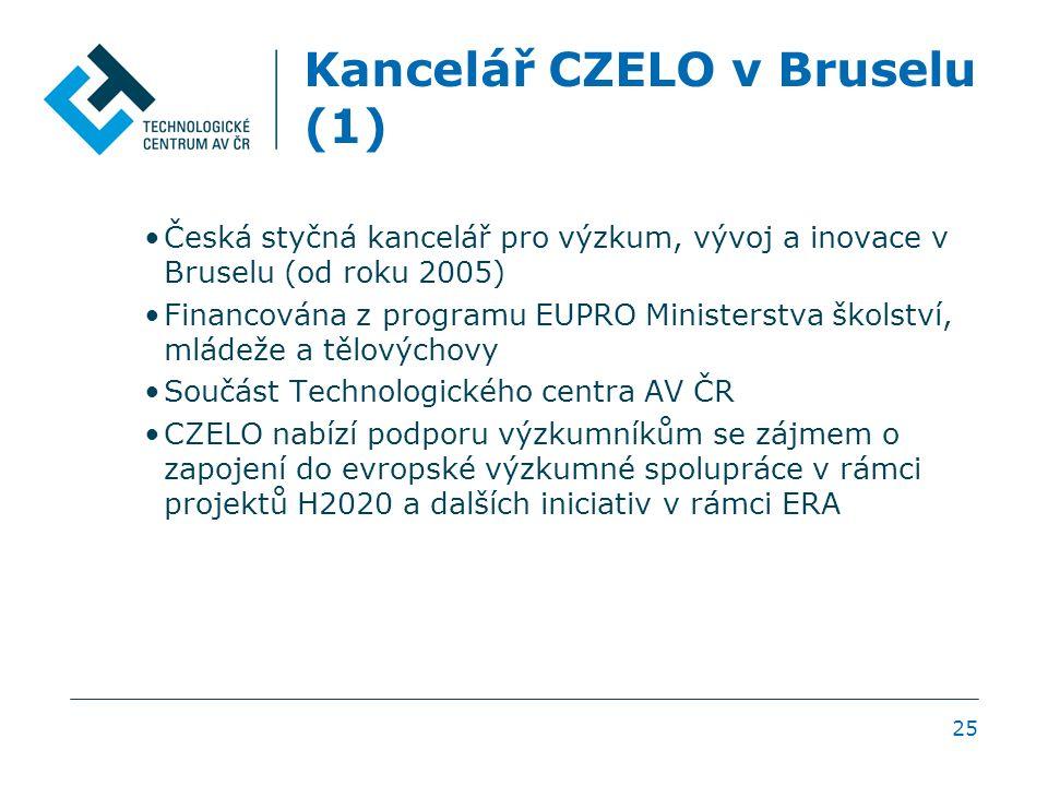 25 Kancelář CZELO v Bruselu (1) Česká styčná kancelář pro výzkum, vývoj a inovace v Bruselu (od roku 2005) Financována z programu EUPRO Ministerstva školství, mládeže a tělovýchovy Součást Technologického centra AV ČR CZELO nabízí podporu výzkumníkům se zájmem o zapojení do evropské výzkumné spolupráce v rámci projektů H2020 a dalších iniciativ v rámci ERA