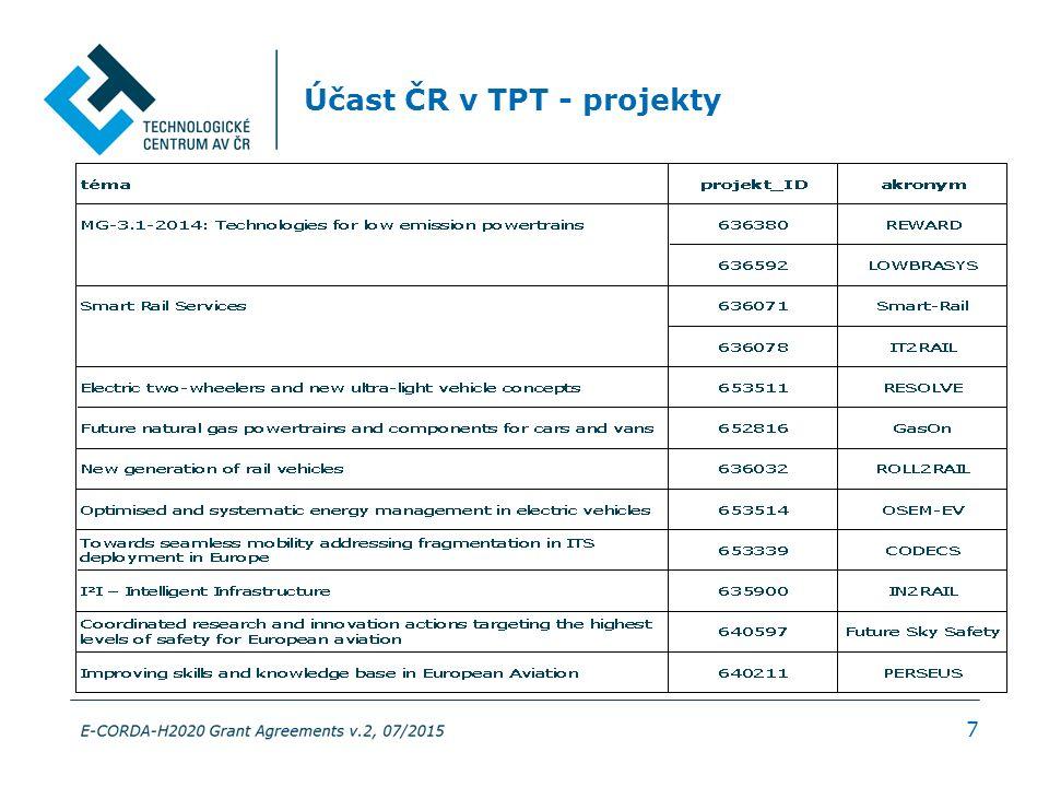 Účast ČR v TPT - projekty 7