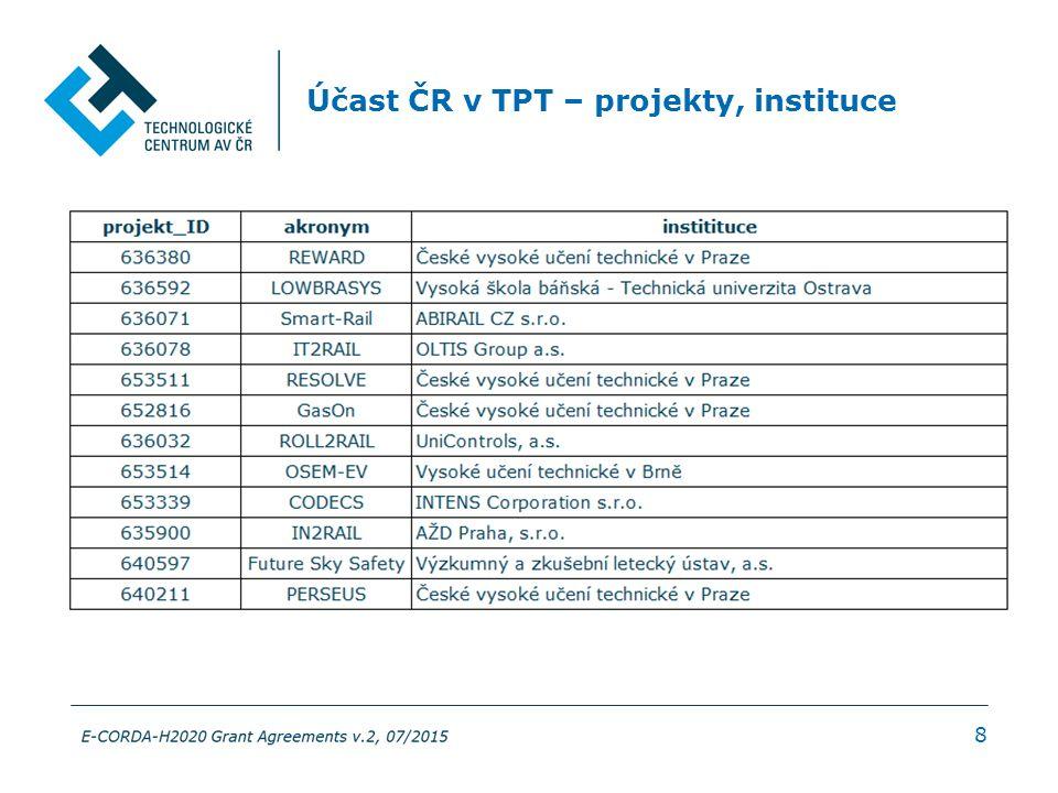 Účast ČR v TPT – projekty, instituce 8