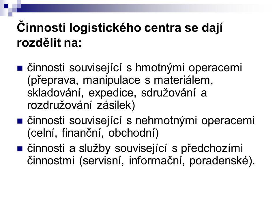 Činnosti logistického centra se dají rozdělit na: činnosti související s hmotnými operacemi (přeprava, manipulace s materiálem, skladování, expedice,