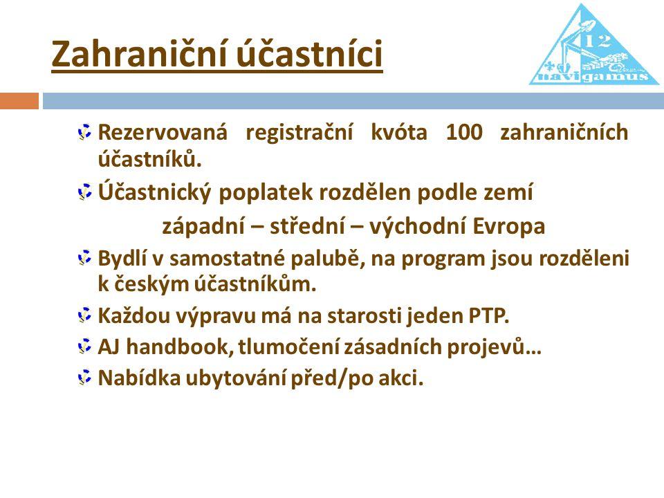 Zahraniční účastníci Rezervovaná registrační kvóta 100 zahraničních účastníků.