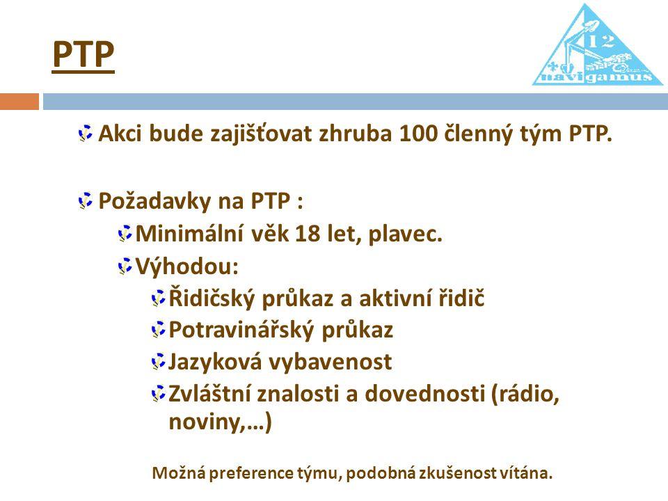 PTP Akci bude zajišťovat zhruba 100 členný tým PTP. Požadavky na PTP : Minimální věk 18 let, plavec. Výhodou: Řidičský průkaz a aktivní řidič Potravin