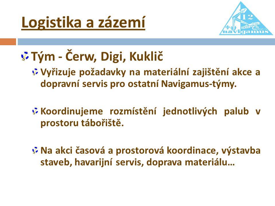 Logistika a zázemí Tým - Čerw, Digi, Kuklič Vyřizuje požadavky na materiální zajištění akce a dopravní servis pro ostatní Navigamus-týmy.