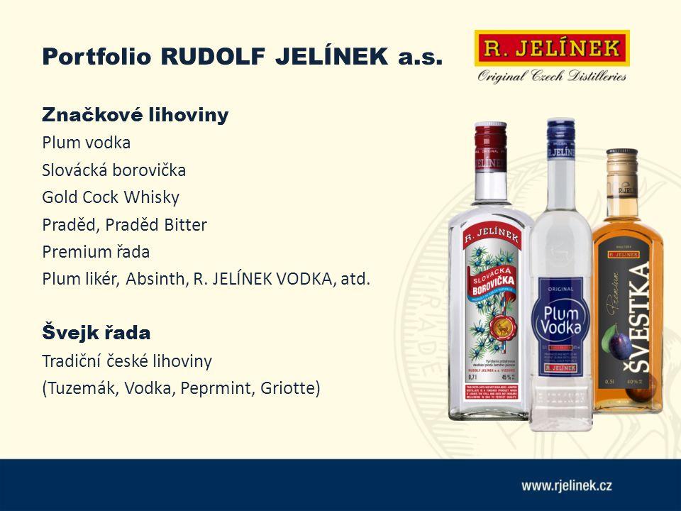 Portfolio RUDOLF JELÍNEK a.s.