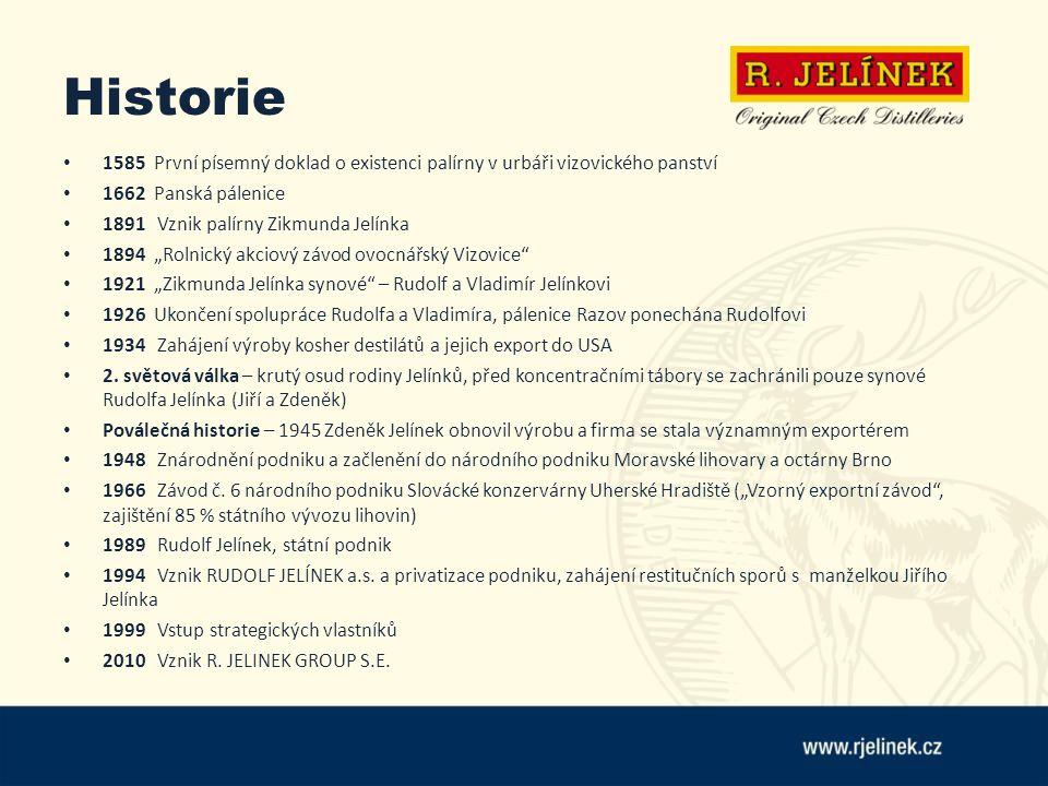 Profil R.JELINEK GROUP S.E. Společnost zastřešující skupinu investic R.