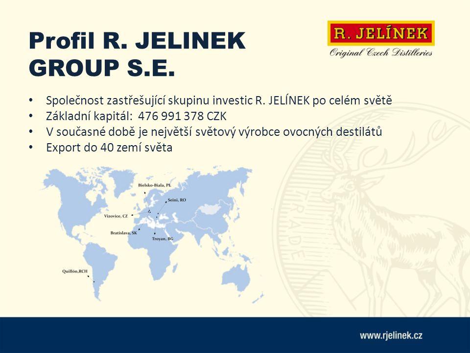 Profil R. JELINEK GROUP S.E. Společnost zastřešující skupinu investic R. JELÍNEK po celém světě Základní kapitál: 476 991 378 CZK V současné době je n