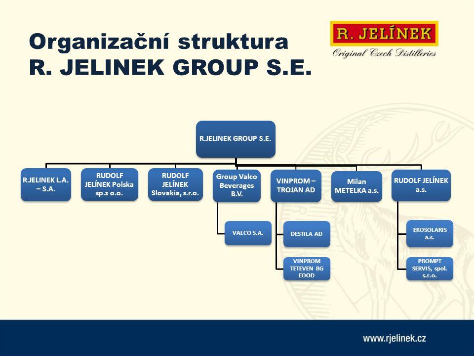 Organizační struktura R. JELINEK GROUP S.E. R.JELINEK GROUP S.E. R.JELINEK L.A. – S.A. RUDOLF JELÍNEK Polska sp.z o.o. RUDOLF JELÍNEK Slovakia, s.r.o.