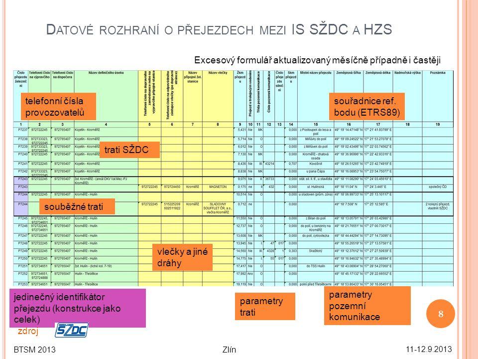 D ATOVÉ ROZHRANÍ O PŘEJEZDECH MEZI IS SŽDC A HZS 11-12.9.2013 8 BTSM 2013 Zlín jedinečný identifikátor přejezdu (konstrukce jako celek) Excesový formulář aktualizovaný měsíčně případně i častěji souběžné trati souřadnice ref.